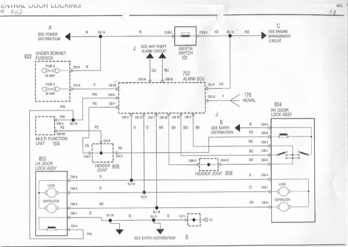 [SCHEMATICS_48EU]  SK_9011] Central Lock Lock Wiring Diagram Schematic Wiring   Rover 25 Tailgate Wiring Diagram      Iness Kesian Illuminateatx Librar Wiring 101