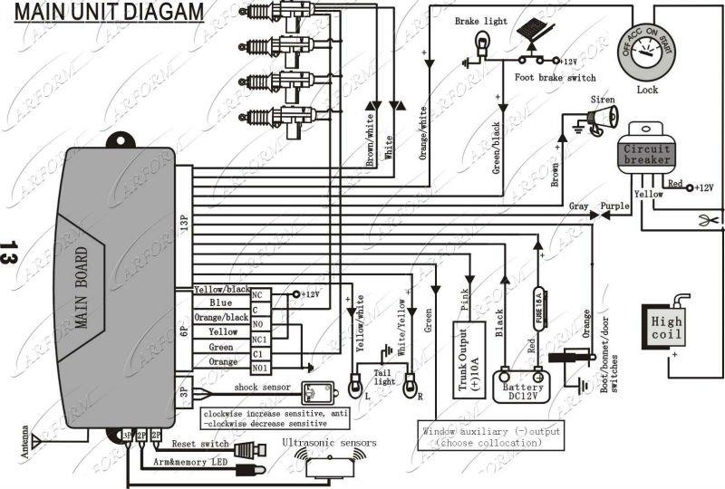 [SCHEMATICS_48IU]  BF_7242] Wiring Diagram Of Motorcycle Alarm Wiring Diagram | Delta Car Alarm Wiring Diagram |  | Venet Loida Kicep Mohammedshrine Librar Wiring 101