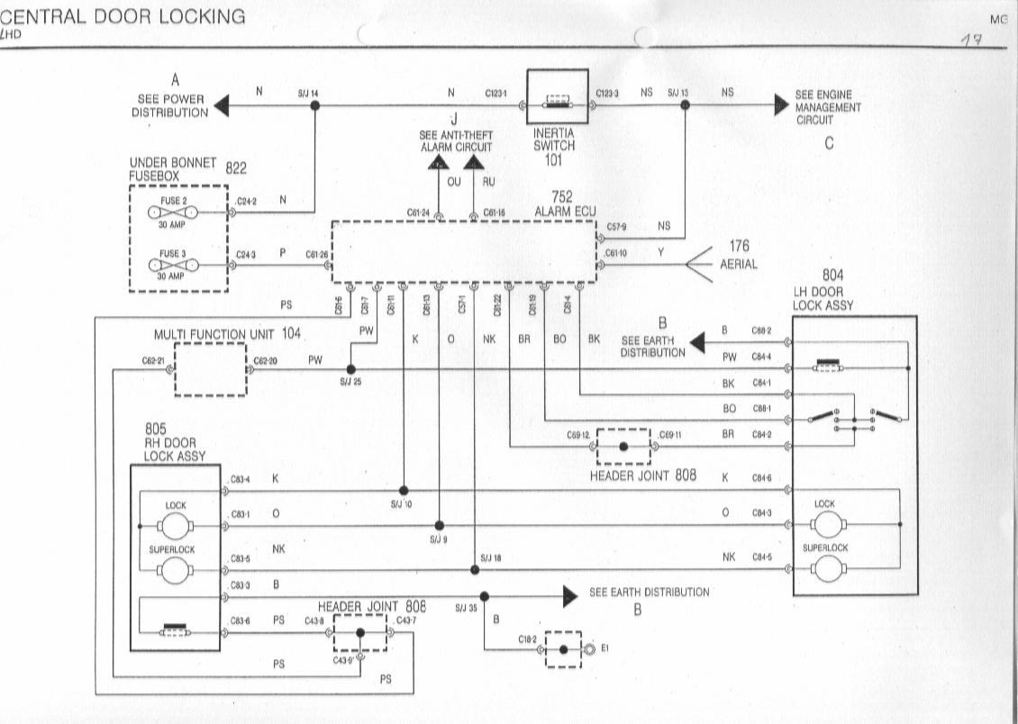 [DIAGRAM_38YU]  Car Central Lock Wiring Diagram - Wiring Diagram 2003 Mitsubishi Eclipse  for Wiring Diagram Schematics | Vision Central Locking Wiring Diagram |  | Wiring Diagram Schematics