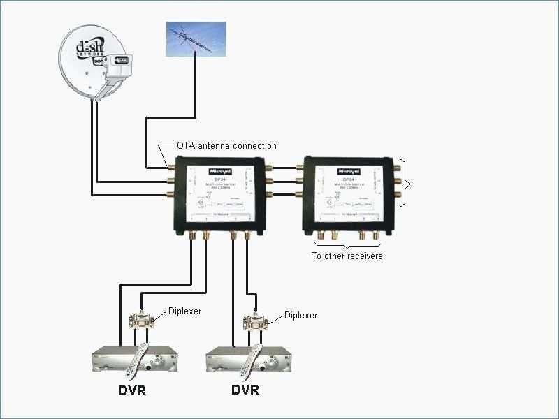 ZW_7561] Direct Tv Genie Wiring Diagram Get Free Image About Wiring Diagram  Wiring DiagramMecad Trons Mohammedshrine Librar Wiring 101