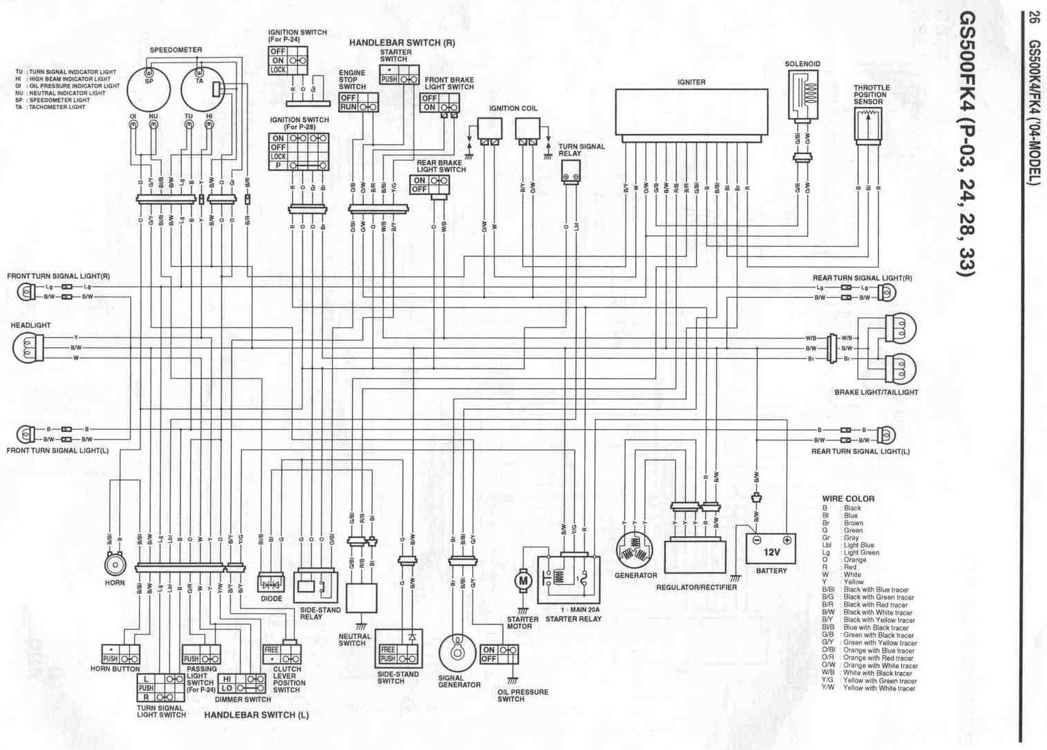 [CSDW_4250]   AG_7689] Suzuki Marauder Vz800 Wiring Diagram Download Diagram | 2002 Vz800 Wiring Diagram |  | Ifica Inst Simij Chor Mohammedshrine Librar Wiring 101
