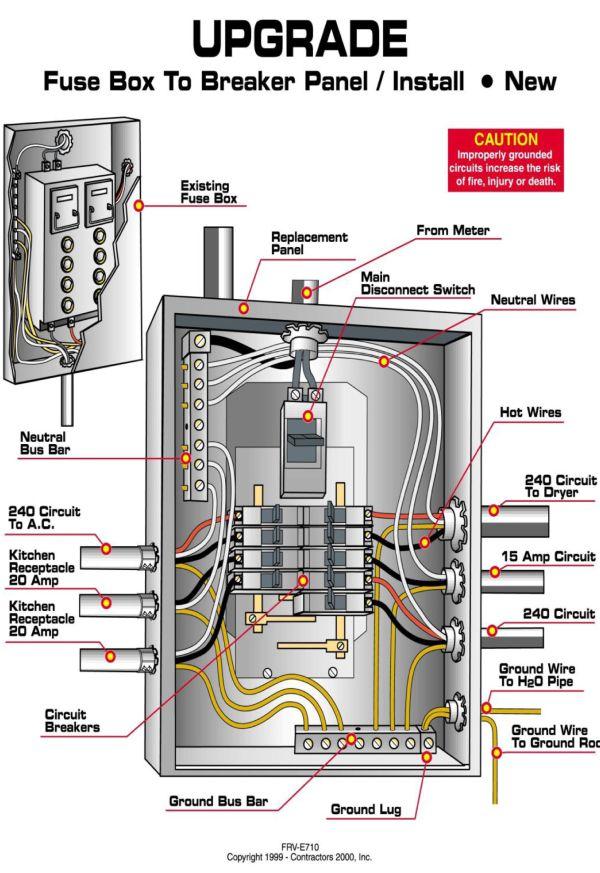 Fantastic Box Wiring Diagram Wiring Diagrams Lol Wiring Cloud Monangrecoveryedborg