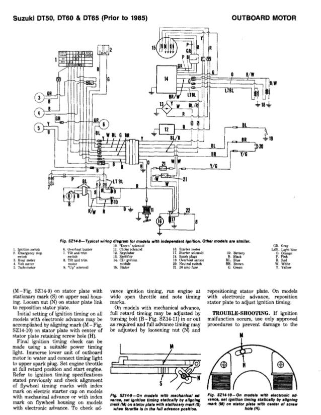 Suzuki Dt 200 Outboard Wiring Diagram Wiring Diagrams Region Data Region Data Ristorantealletrote It