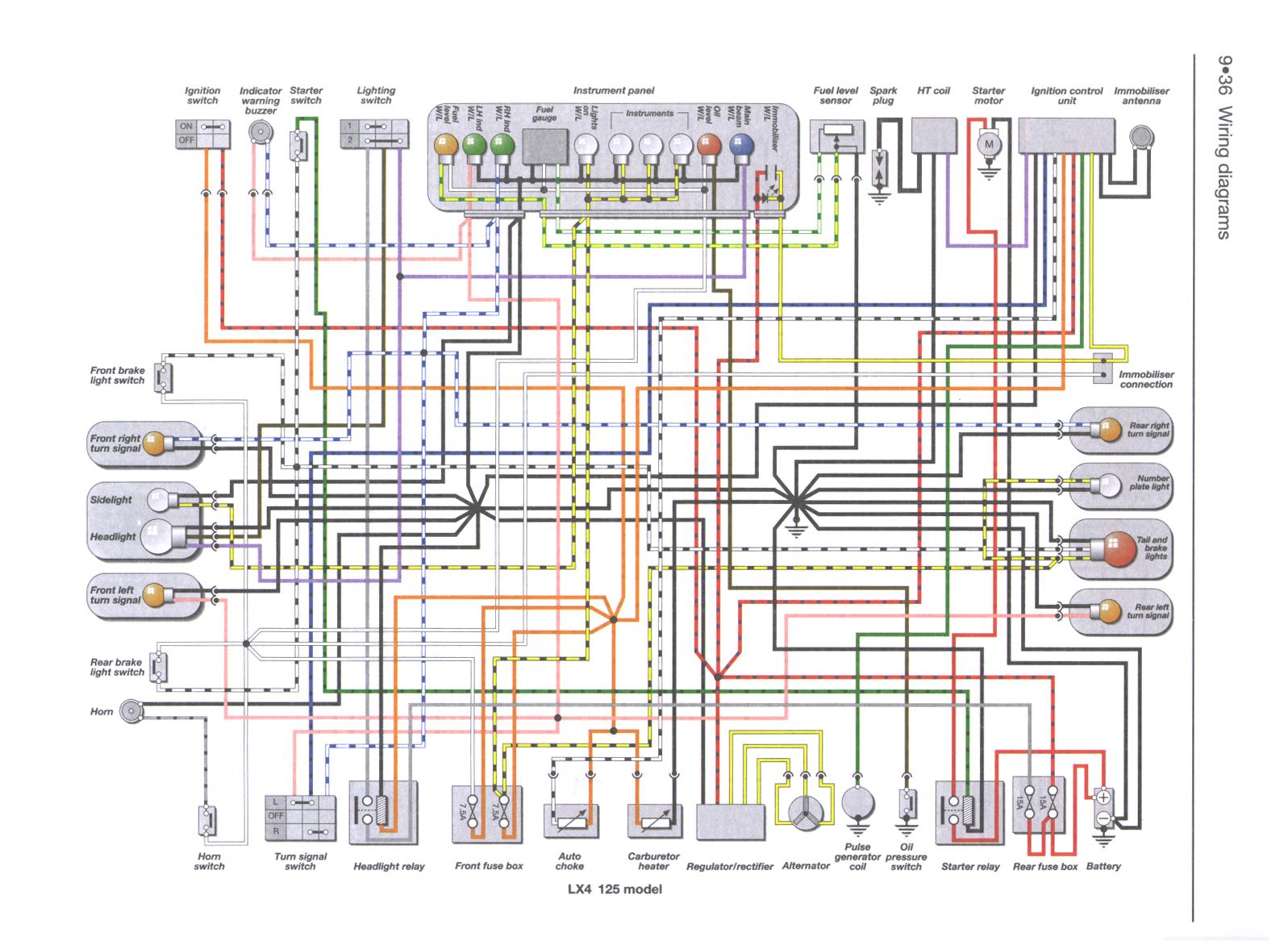 Vespa Et2 50 Wiring Diagram - Wiring Diagram