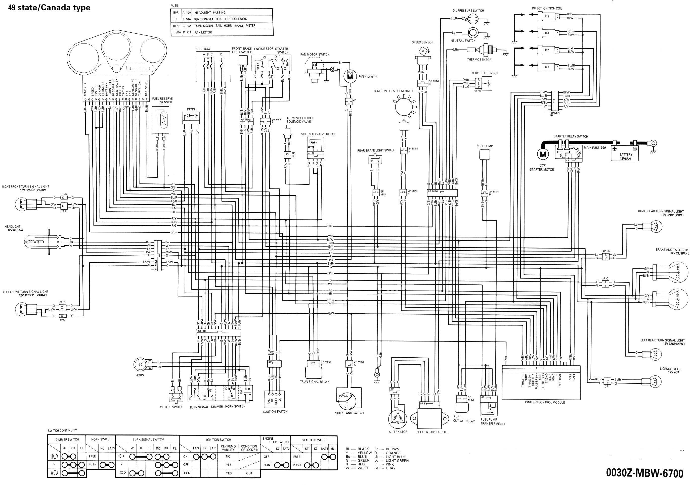 97 Honda Cbr 600 Wiring Diagram - 2006 Volkswagen Touareg Wiring Diagram  for Wiring Diagram SchematicsWiring Diagram Schematics