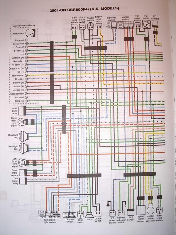 2008 honda cbr600rr wiring diagram | wiring diagrams fate drain  wiring diagram library