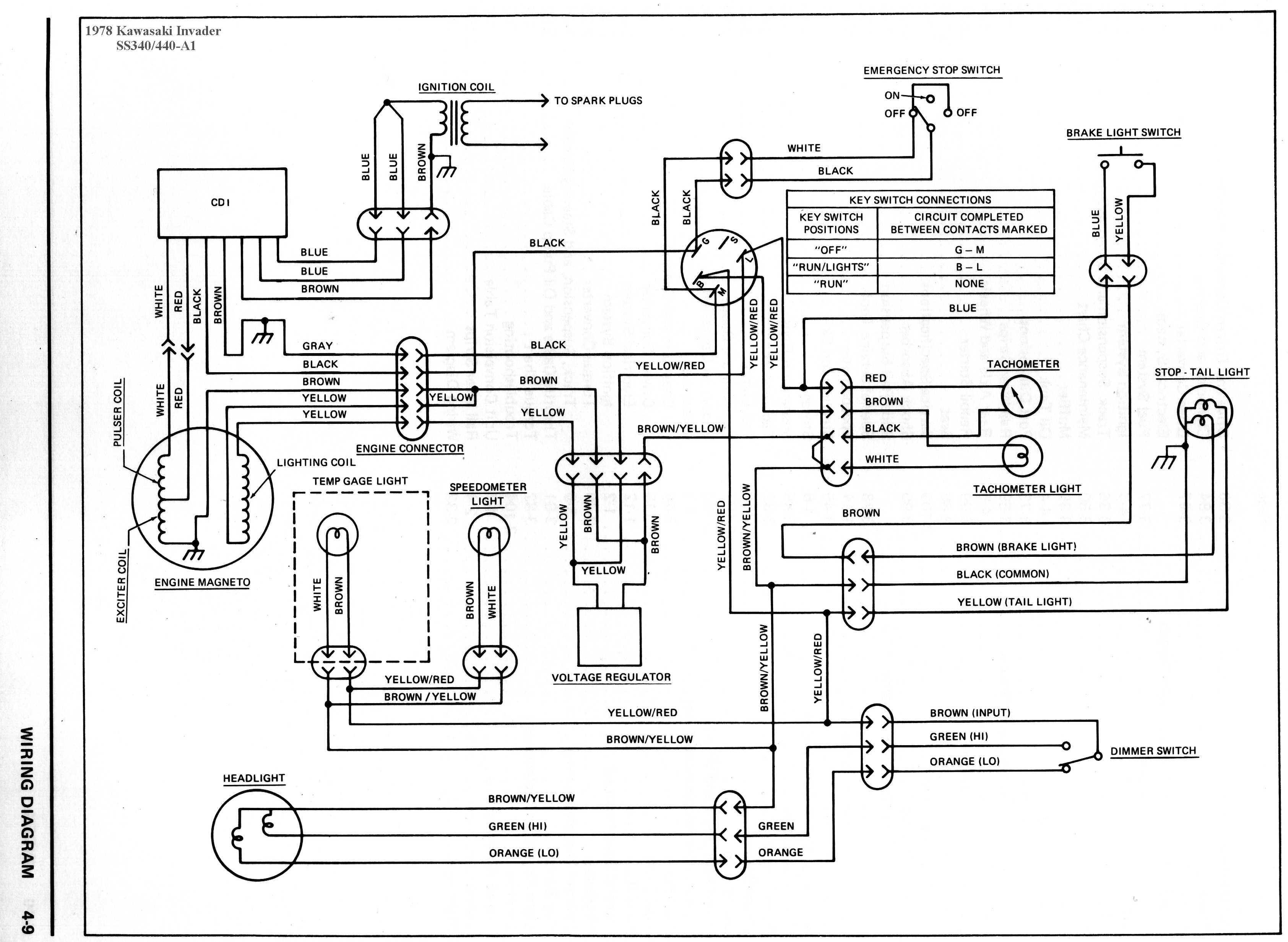 [DIAGRAM_4PO]  DK_5673] Kawasaki Bayou 220 Wiring Diagram In Addition Wiring Diagram 1999  Free Diagram | Kawasaki Bayou 220 Wiring Harness |  | Expe Throp Atrix Tzici Dupl Hroni Xeira Mohammedshrine Librar Wiring 101