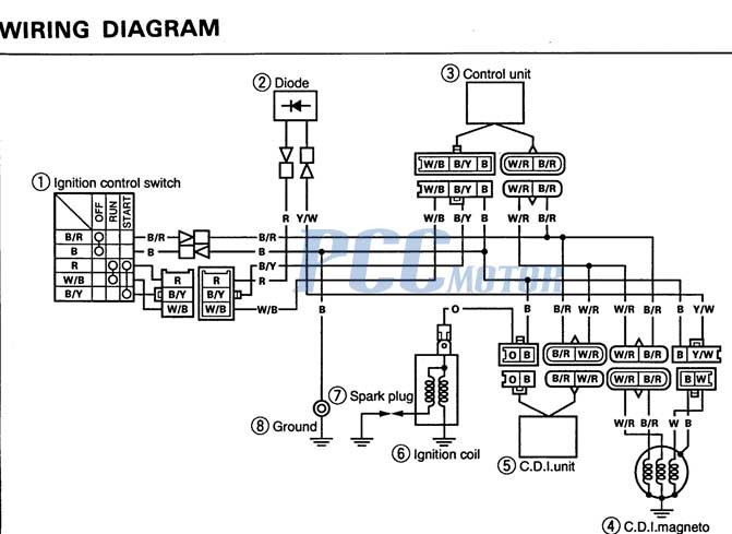 [DIAGRAM_5LK]  TS_5151] Yamaha Bws Wiring Diagram Wiring Diagram | Zuma 50f Wiring Diagram |  | Lectr Bachi Salv Mohammedshrine Librar Wiring 101