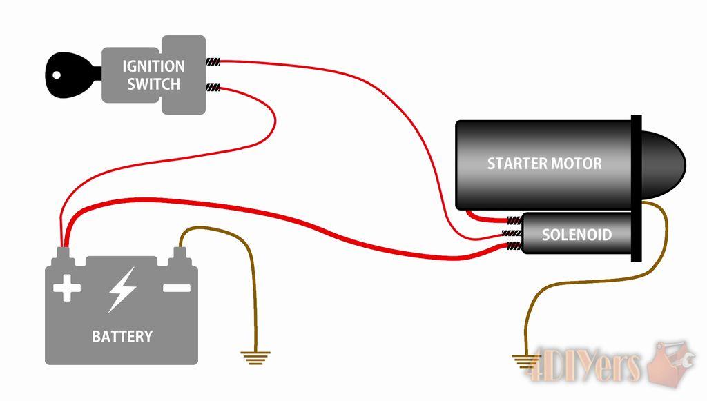 Vw 7649 Basic Starter Motor Wiring Diagram Free Diagram