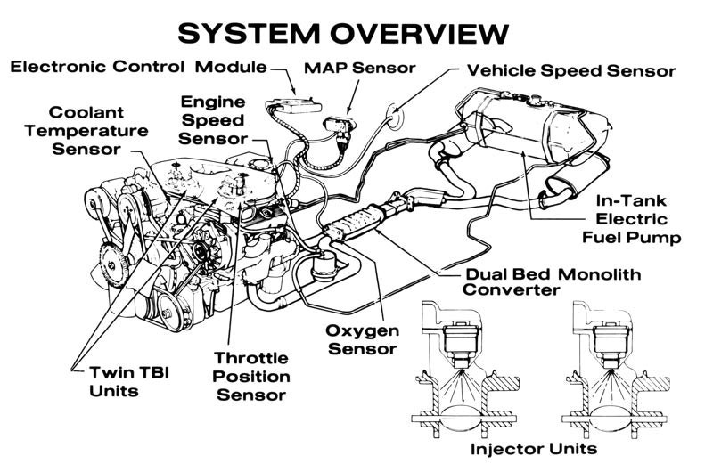 [SCHEMATICS_43NM]  SL_8079] 350 Chevy Engine Diagrams Schematic Wiring | Chevrolet Engine Parts Diagram |  | Eumqu Embo Vish Ungo Sapebe Mohammedshrine Librar Wiring 101