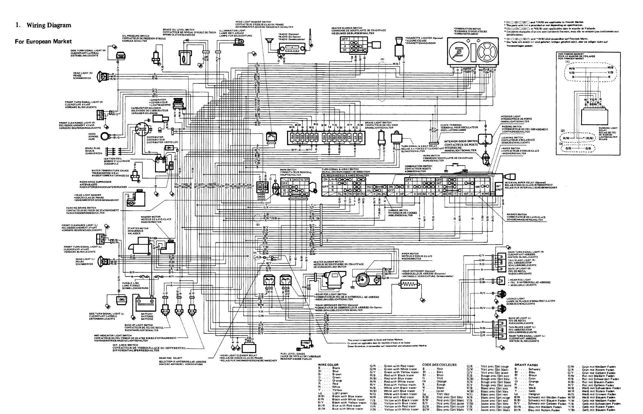 Pleasant Suzuki Kei Wiring Diagram Wiring Library Wiring Cloud Licukaidewilluminateatxorg