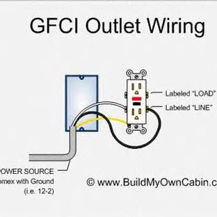 Astonishing Electrical Gfci Outlet Wiring Diagram Stuffelectricity Home Wiring Cloud Licukshollocom