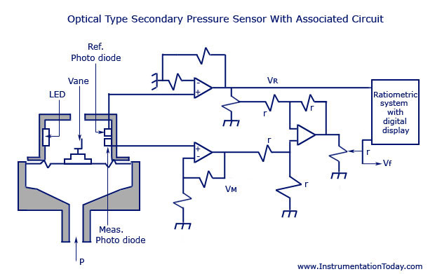 pressure sensor wiring diagram kx 6072  programmable pressure transducer circuit schematic wiring unik 5000 pressure sensor wiring diagram pressure transducer circuit schematic