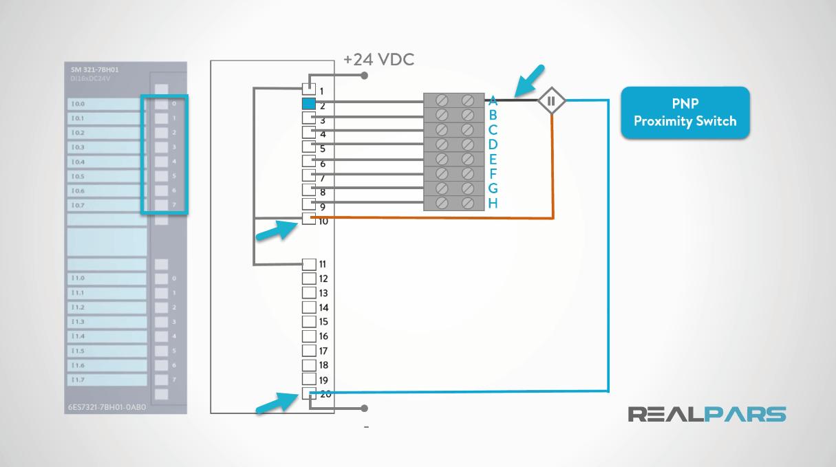 Marvelous How To Wire Discrete Dc Sensors To Plc Part 2 Plc Programming Wiring Cloud Rdonaheevemohammedshrineorg