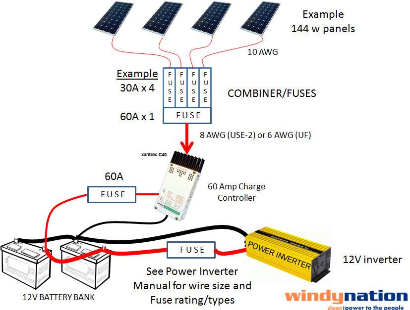 Strange How Properly Fuse Solar Pv System Web Wiring Cloud Grayisramohammedshrineorg