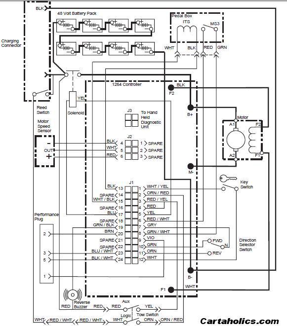 ez go gas wiring diagram hc 3771  ez go wiring diagram 36 volt txt download diagram ez go gas wiring diagram download free ez go wiring diagram 36 volt txt