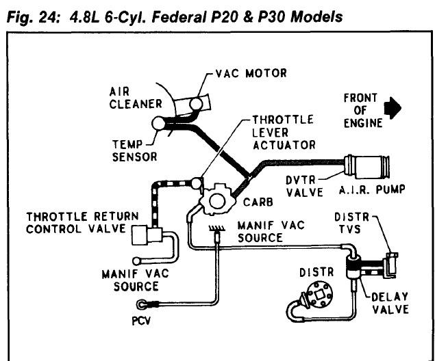 EH_8708] Chevy 350 5 7L Engine Diagram Wiring DiagramWiluq Throp Isop Sarc Pead Ommit Pila Licuk Mohammedshrine Librar Wiring 101