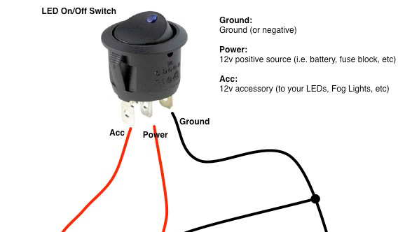 Admirable How To Wire Rocker Switches Oznium Led Lights Wiring Cloud Xempagosophoxytasticioscodnessplanboapumohammedshrineorg