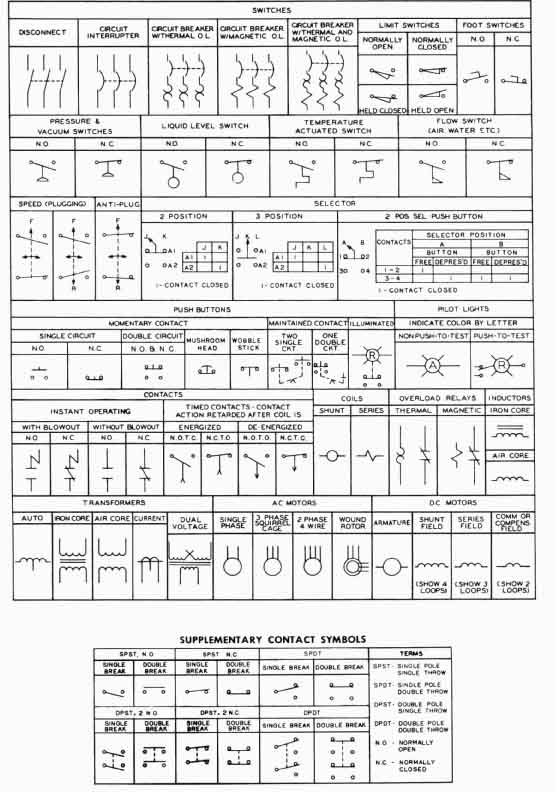 refrigeration components wiring diagram symbols zn 3623  electrical symbol electrical symbols paging free diagram  electrical symbol electrical symbols