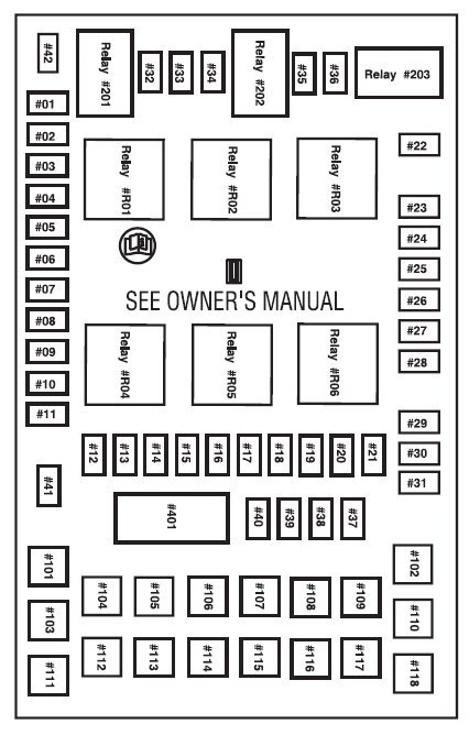 06 Ford F 150 Fuse Diagram Wiring Diagram Grab Grab Lastanzadeltempo It