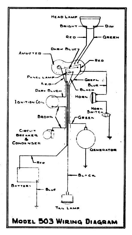 BH_1791] 1946 Indian Chief Wiring Diagram Wiring DiagramRedne Ally Groa Boapu Mohammedshrine Librar Wiring 101