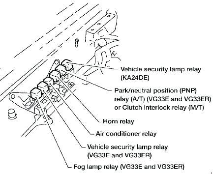 Prime 2008 Nissan Altima Engine Compartment Diagram Wiring Diagram Wiring Cloud Licukshollocom