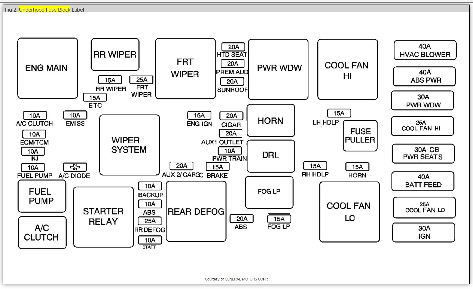 2005 Equinox Fuse Box - Wiring Diagram All school-hardware -  school-hardware.huevoprint.it | 2015 Chevy Equinox Fuse Diagram |  | Huevoprint