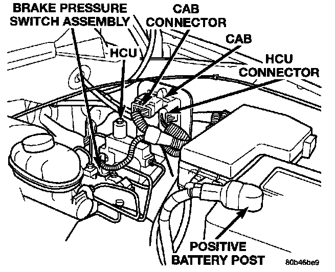 [CSDW_4250]   99 Dodge 2500 Wiring Diagram Abs Wiring Diagram For Hyster 50 Forklift -  air-nipis.kucing-garong-28.sardaracomunitaospitale.it | Dodge Durango Abs Module Wiring Harness Diagram |  | Wiring Diagram and Schematics