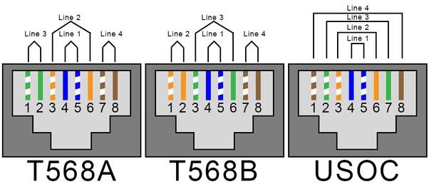Telephone Usoc Wiring Diagram - Universal Wiring Diagrams series-please -  series-please.sceglicongusto.itsceglicongusto.it