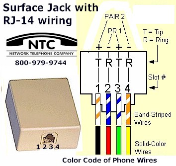hh_3541] 2 pair telephone wiring diagram download diagram  hutpa barba hroni barba intel meric cajos alia ogeno licuk oidei trons  mohammedshrine librar wiring 101