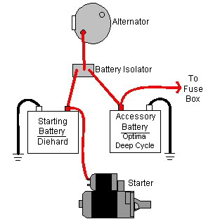 Perko Dual Battery Switch Wiring Diagram from static-assets.imageservice.cloud