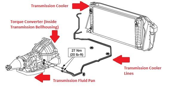 On 9684 1995 Ford F 150 Transmission Diagram Free Diagram