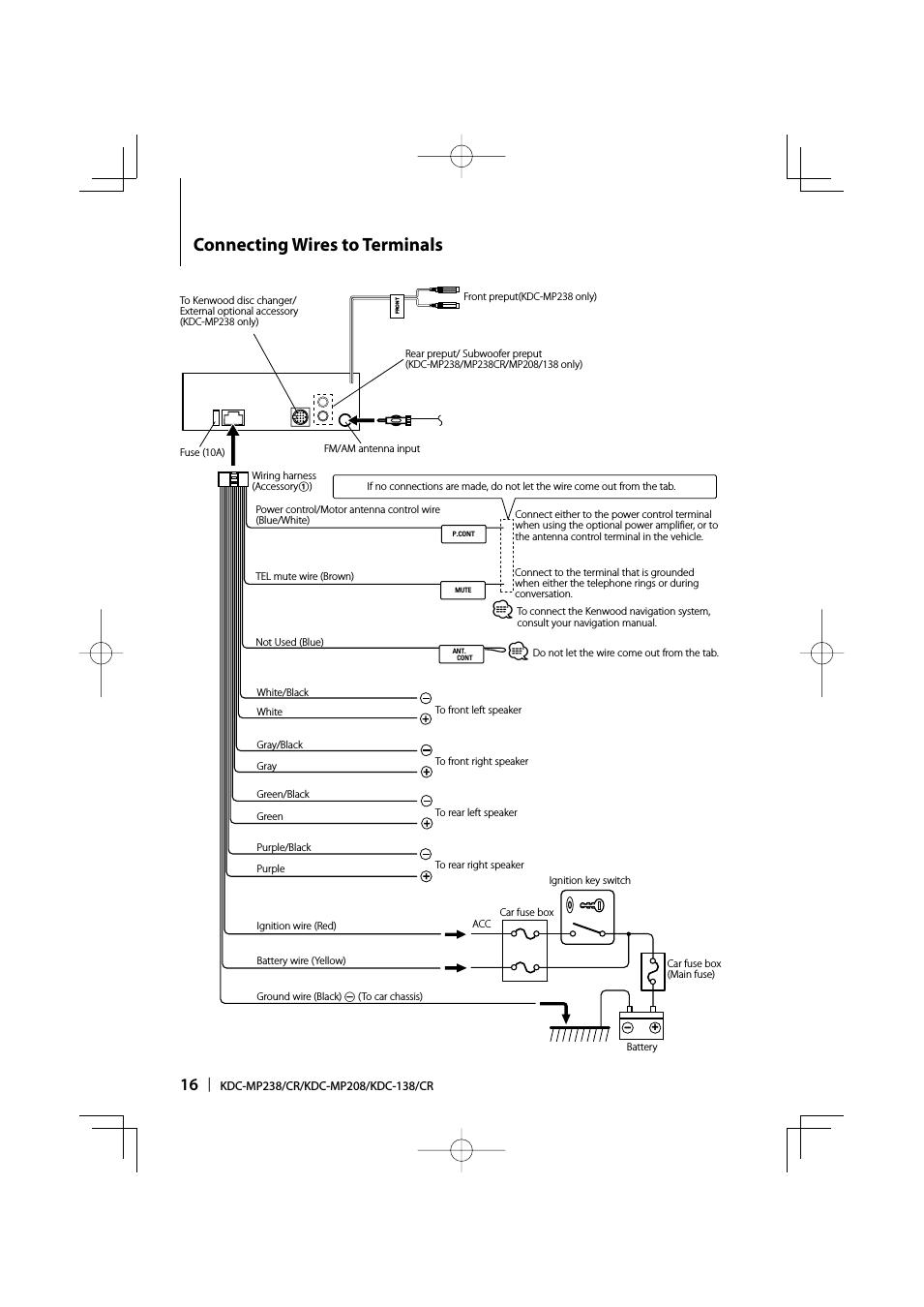 [SCHEMATICS_4PO]  AO_2077] Kenwoodkdcmp238Wiringdiagram Kenwood Kdcmp239 Service Manual Free  Diagram | Kenwood Kdc Mp208 Wiring Diagram |  | Obenz Inama Mohammedshrine Librar Wiring 101