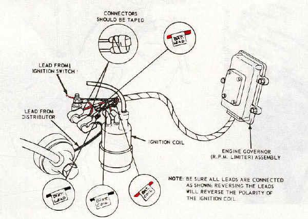 1969 Mustang Distributor Wiring Diagram 1995 Toyota 4runner Radio Wiring Diagram Pipiiing Layout Nescafe Jeanjaures37 Fr