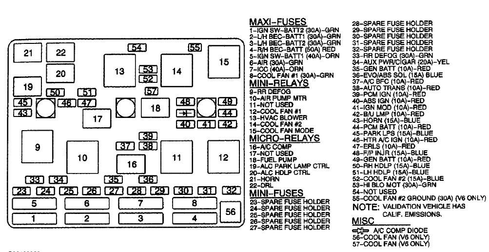 Chevrolet Express Van Fuse Box - Wiring Diagram Server blue-answer -  blue-answer.ristoranteitredenari.it | 2008 Chevrolet Express Fuse Box |  | Ristorante I Tre Denari Manerbio
