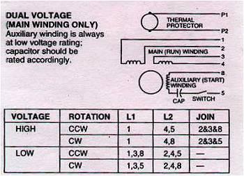 gg_5429] diagram emerson motor wiring diagram emerson electric motor wiring  wiring diagram  argu rious aeocy spoat jebrp proe hendil mohammedshrine librar wiring 101