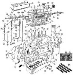 Admirable Car Engine Diagram With Labels Similiar Car Engine Diagram Labels Wiring Cloud Licukosporaidewilluminateatxorg