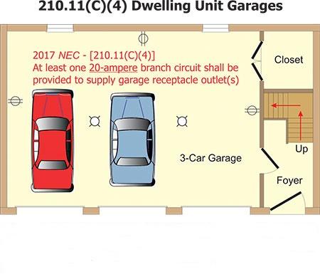 Admirable Garage Receptacle Requirement For 2017 Nec Wiring Cloud Faunaidewilluminateatxorg