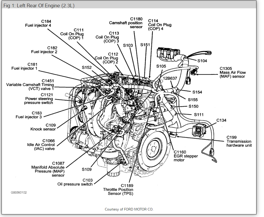 Tremendous Engine Diagram For 2008 Ford Escape 2 3 Wiring Library Wiring Cloud Genionhyedimohammedshrineorg