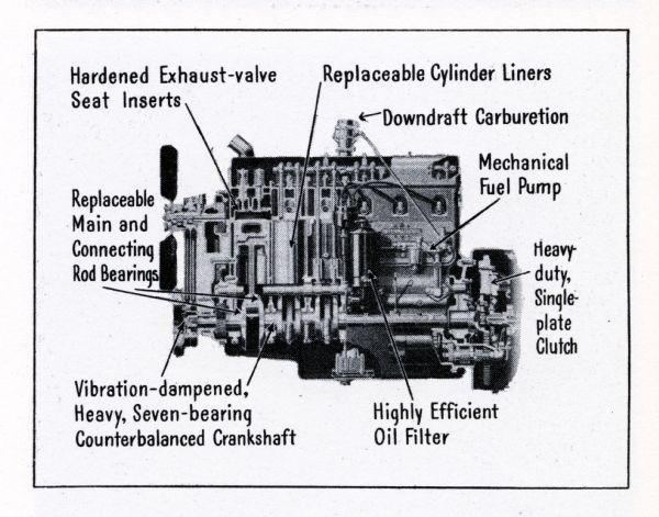 Brilliant Truck Engine Diagram Print Wisconsin Historical Society Wiring Cloud Onicaalyptbenolwigegmohammedshrineorg