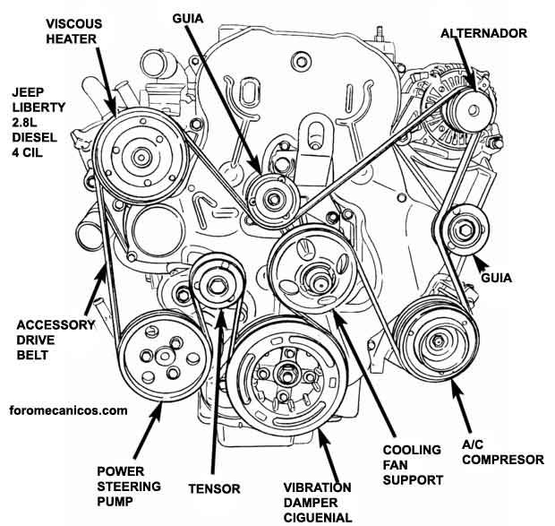2005 Jeep Cherokee Engine Diagram - Seachoice Fuel Filter -  peugeotjetforce.yenpancane.jeanjaures37.fr | 2005 Grand Cherokee Engine Diagram |  | Wiring Diagram Resource