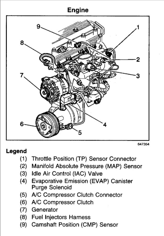 Pontiac 2 4 Engine Diagram Intake Manifold
