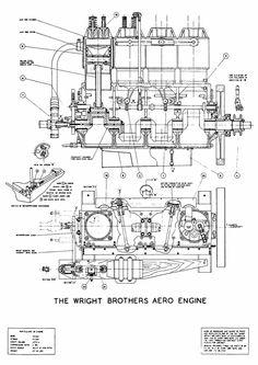 Cool 10 Best Engine Schematics Images Engineering Technical Drawings Wiring Cloud Rdonaheevemohammedshrineorg