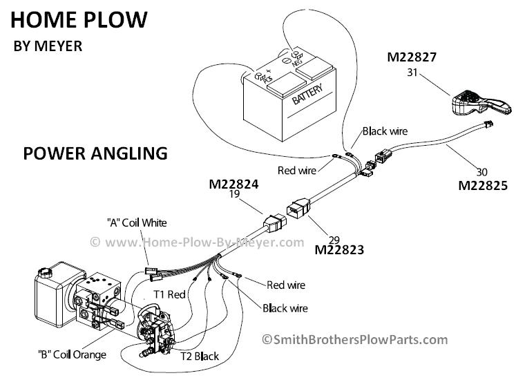 Awe Inspiring Meyer E 47 Plow Wiring Diagram Wiring Diagrams For Your Car Or Truck Wiring Cloud Itislusmarecoveryedborg