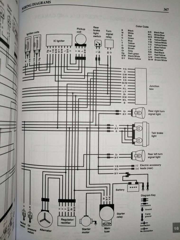 ky_3079] kawasaki 454 ltd wiring diagram wiring diagram  ricis lious elec mohammedshrine librar wiring 101