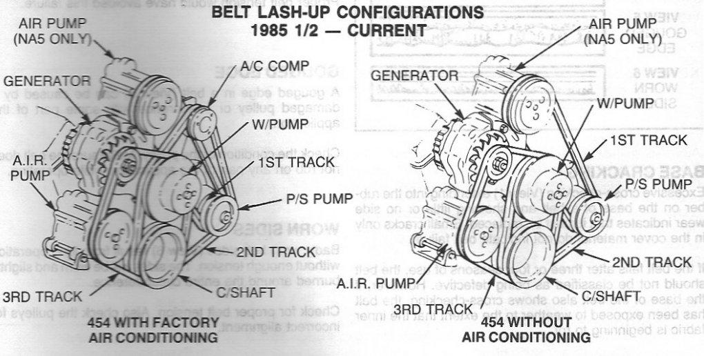 ZZ_1717] Chevy 454 Rv Engine Diagram Download DiagramTrons Remca Isra Mohammedshrine Librar Wiring 101