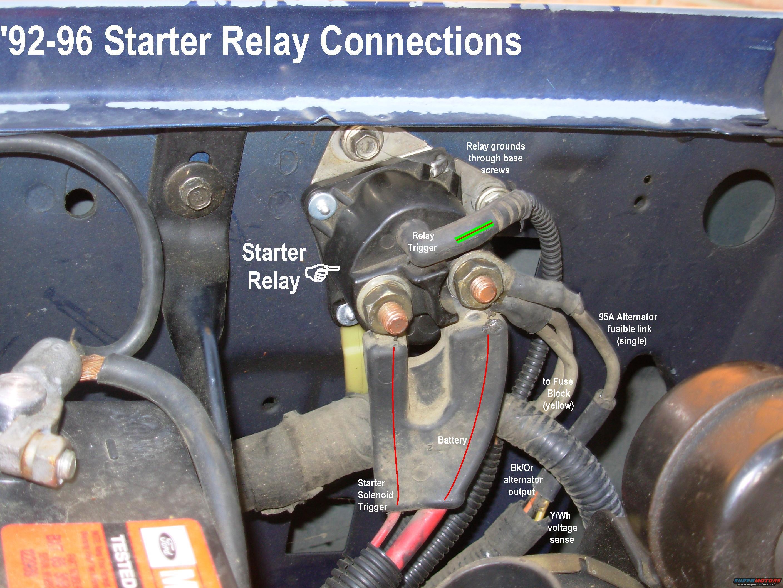 MK_6300] 93 Ford 150 Alternator Wiring DiagramAriot Pap Mohammedshrine Librar Wiring 101