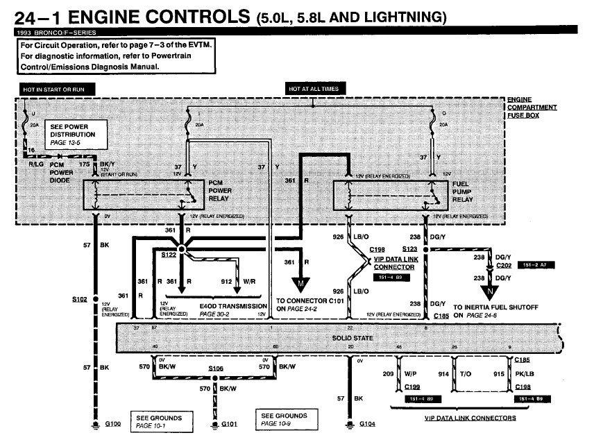 [ZHKZ_3066]  MK_6300] 93 Ford 150 Alternator Wiring Diagram | Alternator Wiring Diagram 93 F 150 Lightning |  | Ariot Pap Mohammedshrine Librar Wiring 101