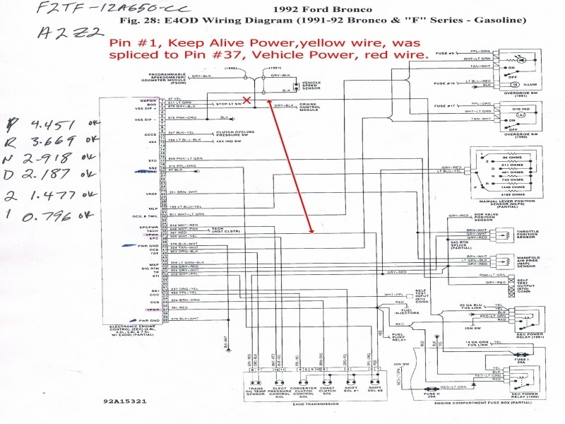 [ANLQ_8698]  KA_2471] Stereo Wiring Diagram For 1993 Ford Explorer Download Diagram | 1993 Bronco Radio Wire Diagram |  | Siry Lous Bemua Kargi Vish Skat Peted Phae Mohammedshrine Librar Wiring 101