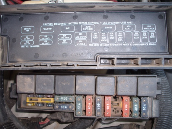 [SCHEMATICS_4JK]  93 Jeep Yj Fuse Box Removal Toyota Truck Tail Light Wiring -  fisher-wire.pisang.astrea-construction.fr | 1993 Jeep Grand Cherokee Fuse Box Location |  | Begeboy Wiring Diagram Source - astrea-construction.fr